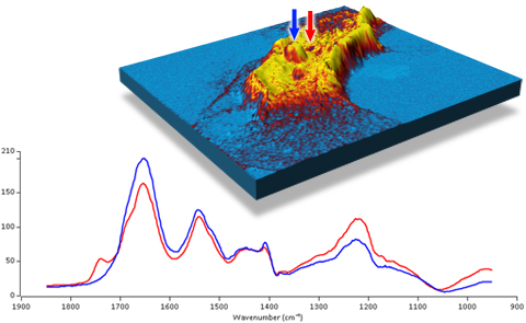 10nm resolution chemical imaging tapping AFM-IR